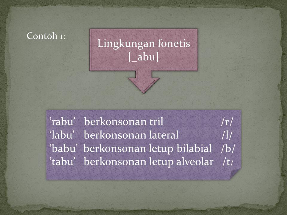 Lingkungan fonetis [_abu]